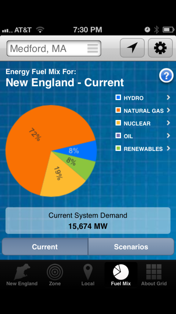 pie chart showing what fuel sources are powering New England