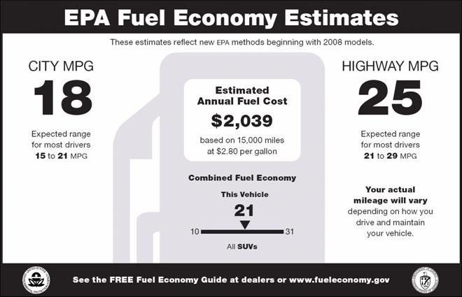 EPA fuel economy sticker showing MPG