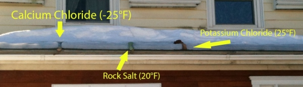 zoom in on calcium chloride, rock salt and potassium chloride in stockings to break ice dams
