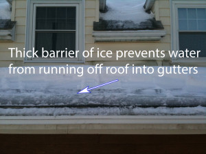 ice dam - thick barrier of ice on roof