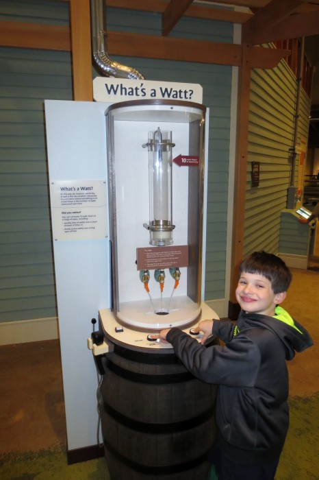 What's a Watt demo at Museum of Science