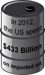 How much did the US spend on imported oil in 2012?