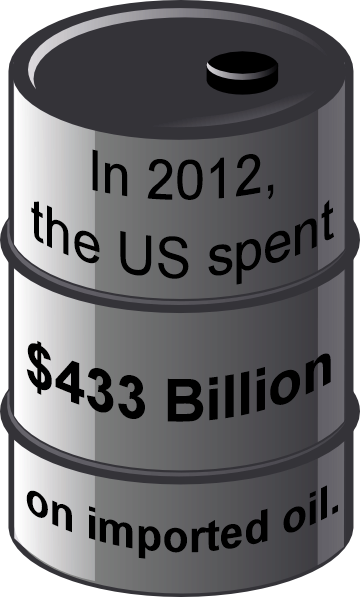 in 2012, the US spent $433 billion on imported oil on the side of oil can