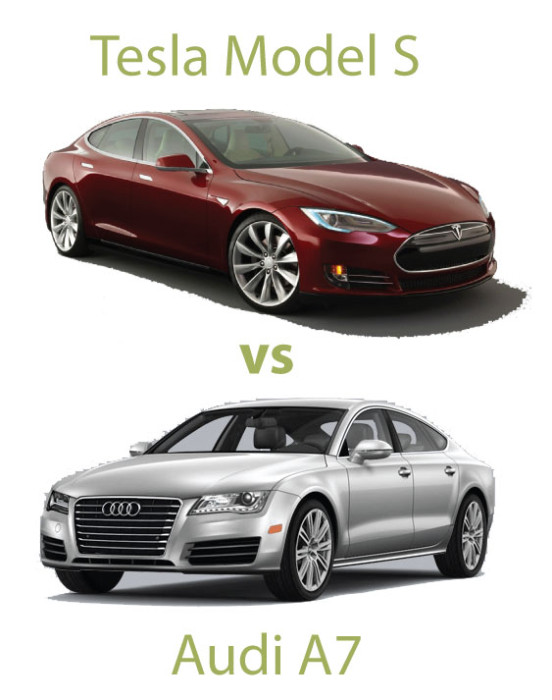 Red Tesla Model S vs. Silver Audi A7