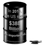 How much did the US spend importing oil in 2013?