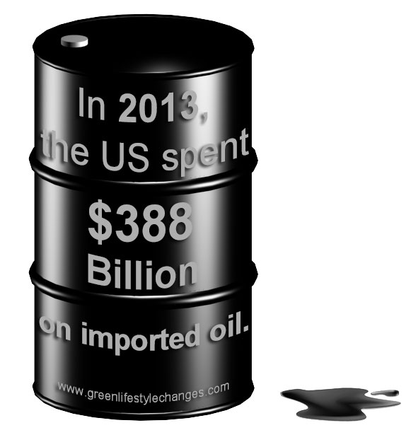 oil barrel showing the US spent $388 Billion on imported oil