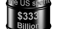 1/3rd of a Trillion Dollars