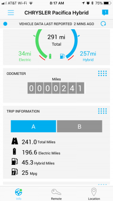 screen shot from uConnect showing mileage driven
