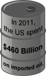 In 2011, the US spent $460 billion on imported oil. written on oil drum